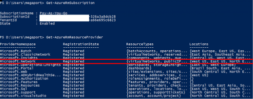 Microsoft-Azure-Powershell-Megaport