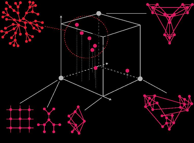 Visualising Various Network Models